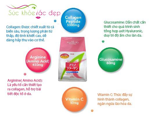Meiji Collagen Amino kết hợp nhiều dưỡng chất tự nhiên
