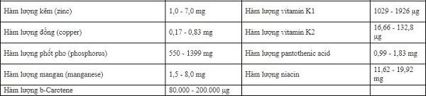 Tảo Nhật Spirulina Japan Algae + 10% Deep Sea No.1 hộp 1500 viên