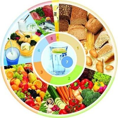 Chế độ dinh dưỡng hợp lý sẽ giúp bệnh nhân ưng thư chống chọi với bệnh tật