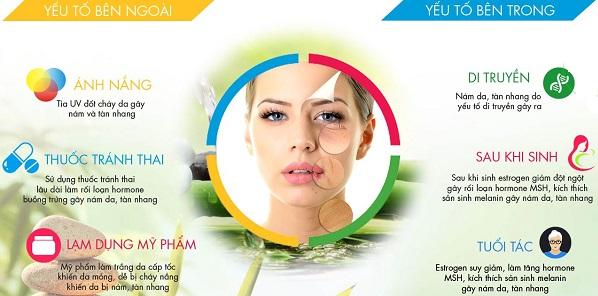 Ngăn ngừa nám da bằng cách phòng ngừa các nguyên nhân gây nám da