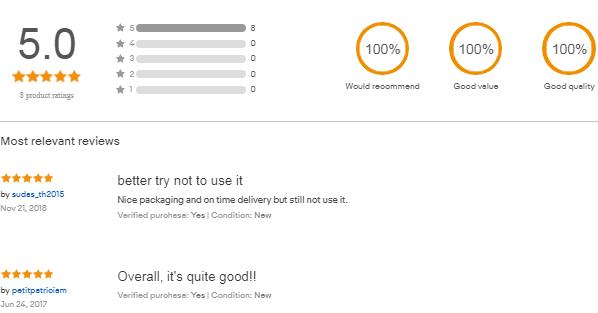 Review của khách hàng tại ebay.com