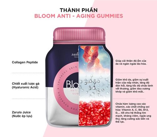 thành phần của sakura bloom anti aging collagen gummies