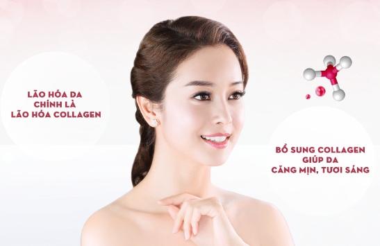 collagen có tác dụng gì với da mặt
