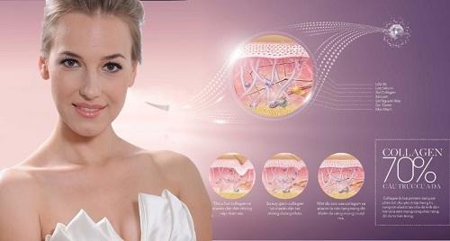 Top 5 Loại Collagen Trị Nám Được Các Chị Em Tin Dùng Nhất