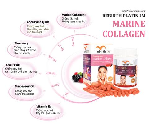 Viên Uống từ Úc Marine Collagen Rebirth
