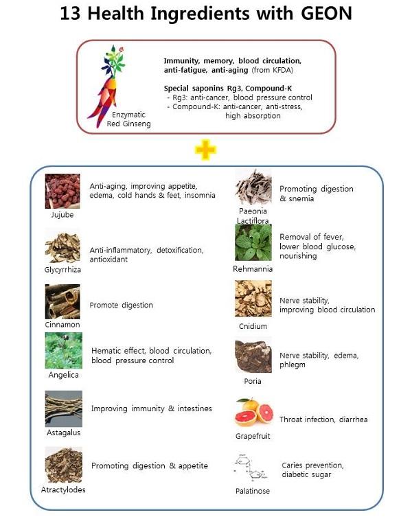 Nước hồng sâm enzyme cao cấp GEON
