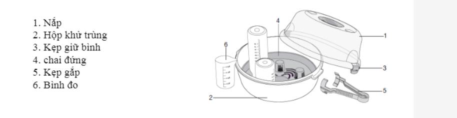 Máy tiệt trùng bình sữa bằng lò vi sóng Beurer JBY40