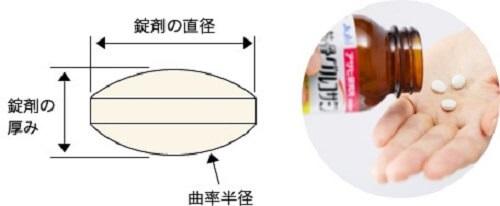 Viên xương khớp Glucosamine Chodroitin Asahi 2000mg Nhật Bản