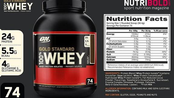 Whey Gold Standard 5lbs (2.27kg)